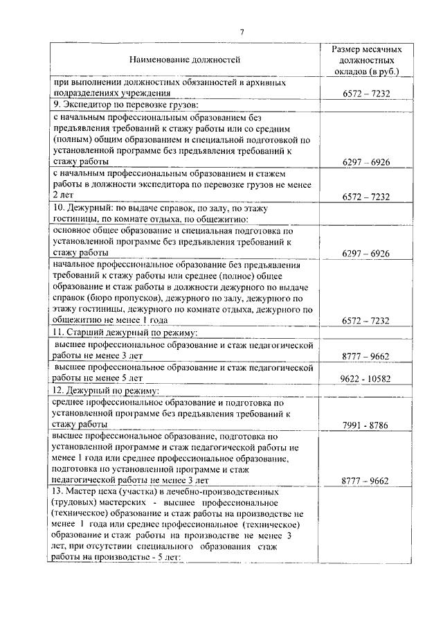 список 781 специальный медицинский стаж